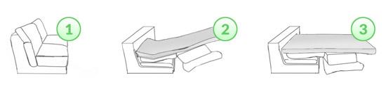 Meccanismo materasso divano letto
