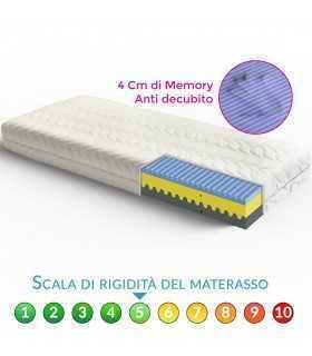 Materasso memory anti decubito con tessuto sfoderabile anallergico