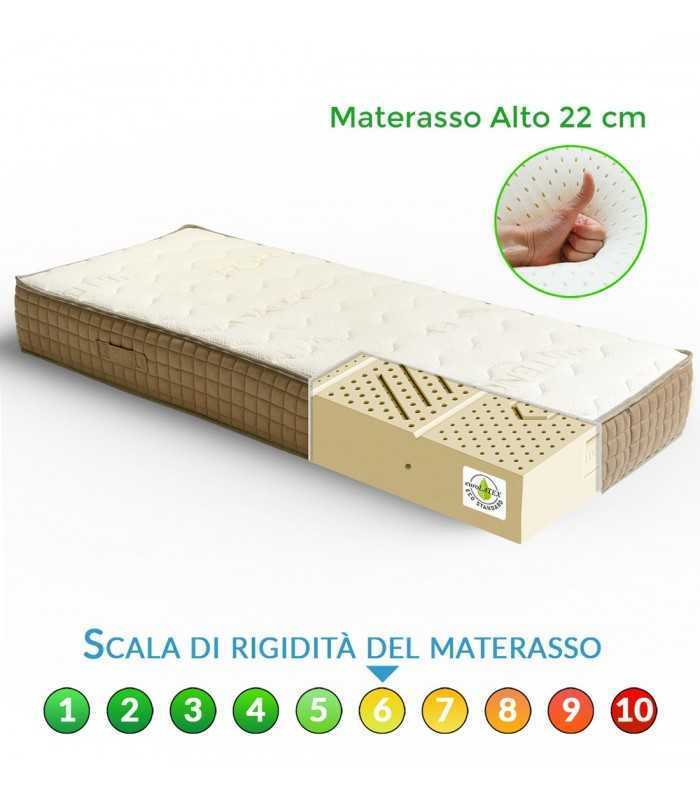 Materasso In Schiuma O Lattice.Materasso In 100 Lattice A 7 Zone Differenziate Alto 22 Cm