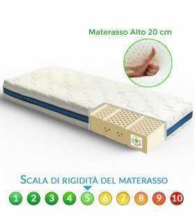Materasso schiuma di lattice con tessuto anallergico anti microbico