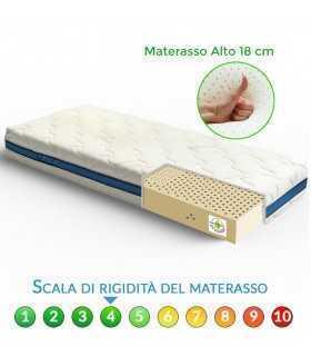 Materassi In Lattice E Lattice Di Origine Naturale Stop Asma