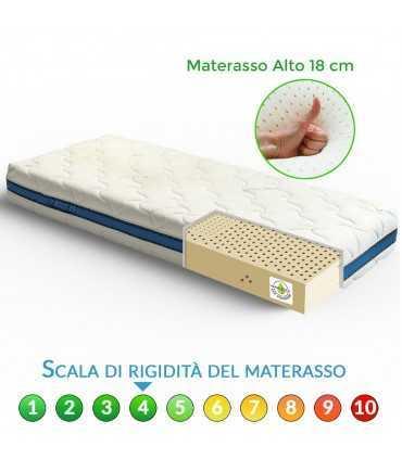 Materassi Schiuma Di Lattice.Materasso 100 Lattice Economico Scontato 50 Tessuto Fibra Argento