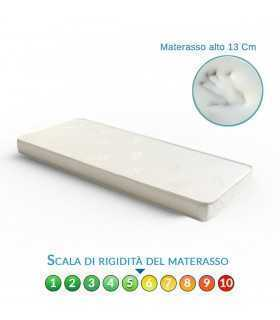 Catalogo online di materassi economici di qualit vendita materassi - Materasso pieghevole per divano letto ...