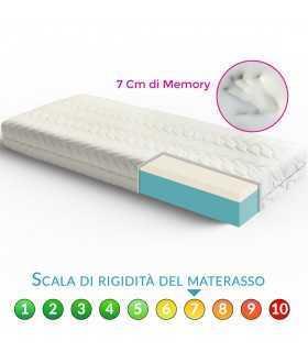 Materasso memory foam morbido con tessuto anallergico